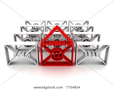 Envelope With Spam And At