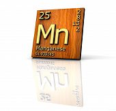 Manganese form Periodic Table of Elements - wood board - 3D made poster