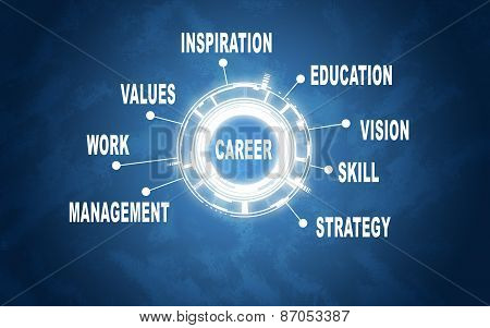 Abstract concept. Work, study and career