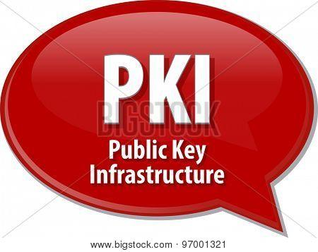 Speech bubble illustration of information technology acronym abbreviation term definition PKI Public Key Infrastructure poster