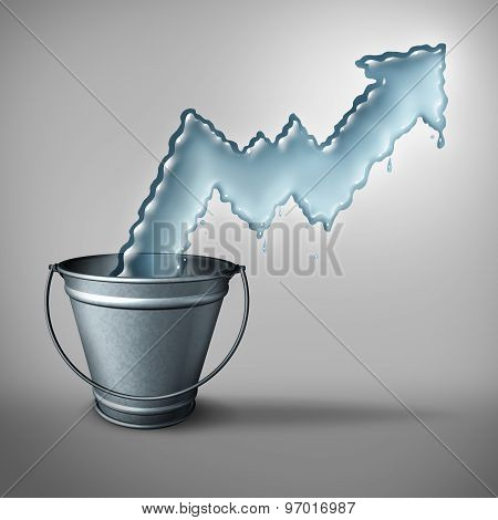 Water Demand Concept