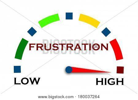 High level of frustration