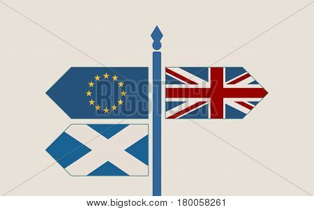 Image relative to politic situation between scotland, great britain and european union. Politic process named as brexit. National flags on destination arrow road