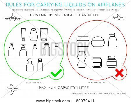 Airport rules for liquids in carry on luggage. Vector set of permitted capacity illustration