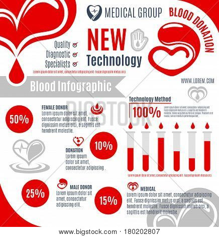 Blood donation infographic. Medical infochart of blood donor statistic information with red heart, blood drop and helping hand symbols. Health and medical charity, donor center and blood bank design