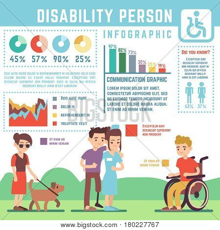 Disability care, disabled, handicapped person vector infographic. Disabled invalid people banner information, illustration of statistics medical disabled people