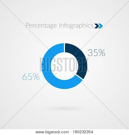 35 65 percent blue pie chart symbol. Percentage vector infographics. Circle diagram isolated