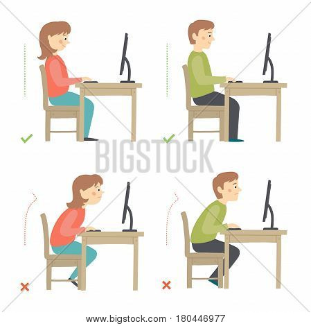 Correct and incorrect sitting posture at computer. Cartoon vector hand drawn eps 10 illustration isolated on white background in flat style.