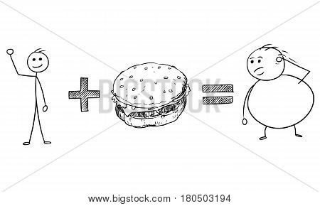 Cartoon vector stickman calculation of slim male character plus burger hamburger equal fat male character