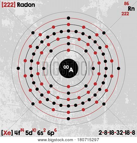Large and detailed infographic of the element of Radon