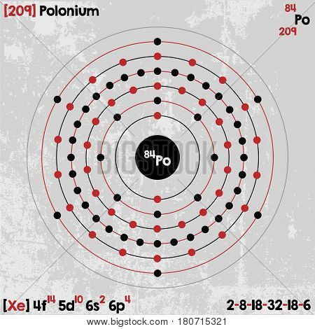 Large and detailed infographic of the element of Polonium