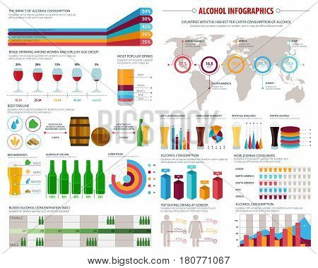 Alcohol drinks infographics. Vector charts and diagrams on popular whiskey, vodka and gin consumption in world map, gender and age consumer buying share percentage for draught beer or lager ale