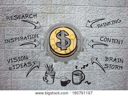 Digital composite of 3D cog about money with graphic and wall background
