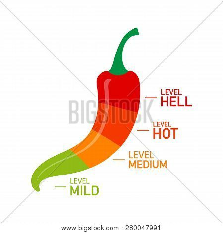 Hot Red Pepper Strength Scale Indicator With Mild, Medium, Hot And Hell Positions. Vector Stock Illu