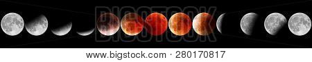 Banner Astronomical Background. Full Red Moon Phases By Night. The Total Phases Of The Lunar Eclipse