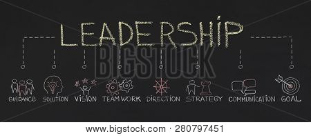 Building Business. Word Leadership With Important Components On Chalkboard, Panorama