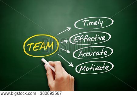 Team - Timely, Effective, Accurate, Motivate Acronym, Business Concept Background On Blackboard