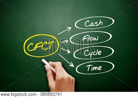 Cfct - Cash Flow Cycle Time Acronym, Business Concept Background On Blackboard