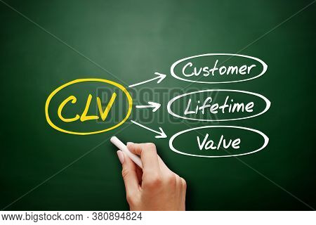 Clv - Customer Lifetime Value Acronym, Business Concept Background On Blackboard