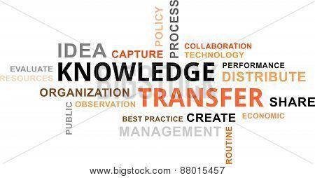word cloud - knowledge transfer