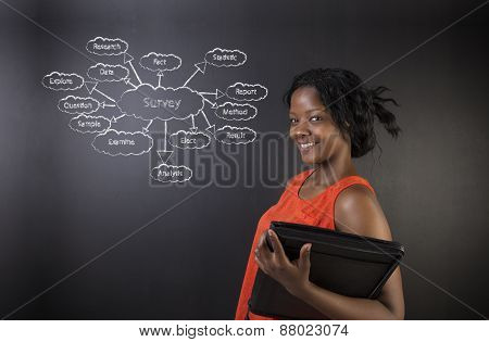 South African Or African American Woman Teacher Or Student Against Blackboard Survey Diagram Concept