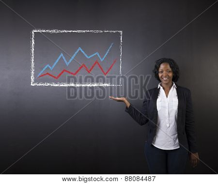 South African Or African American Woman Teacher Or Student Against Blackboard Chalk   Growth Line Gr