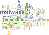 Background text pattern concept wordcloud illustration of malware software poster