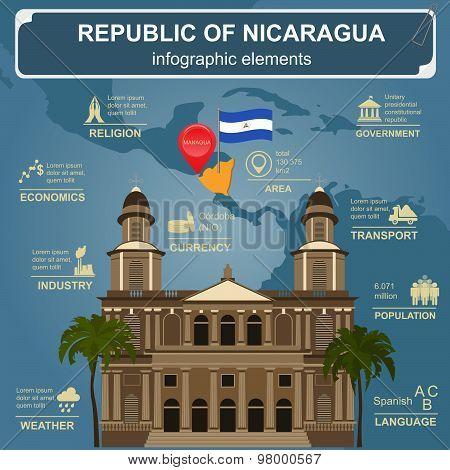 Nicaragua  infographics, statistical data, sights. Vector