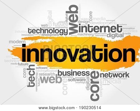 INNOVATION word cloud technology business concept background