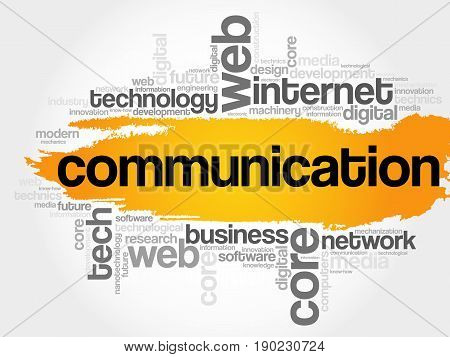 Communication Word Cloud Collage
