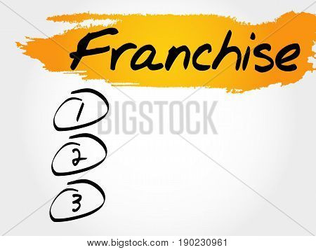 Franchise blank list , business concept background