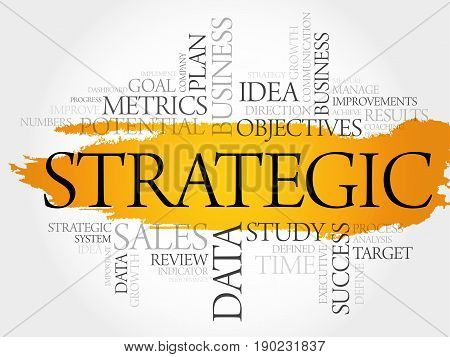 Strategic word cloud collage, business concept background