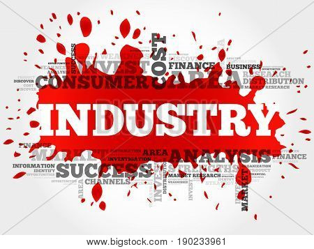 Industry word cloud collage, business concept background