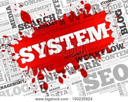 SYSTEM word cloud collage , business concept background