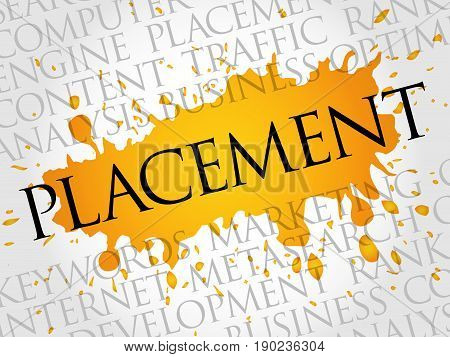 Placement Word Cloud Collage