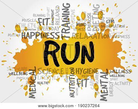 Run Word Cloud Collage
