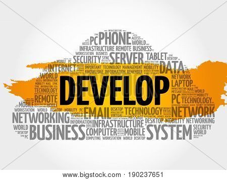 Develop Word Cloud Collage