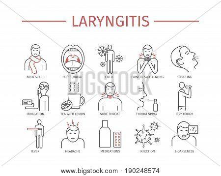 Laryngitis. Symptoms, Treatment. Line icons set. Vector icons