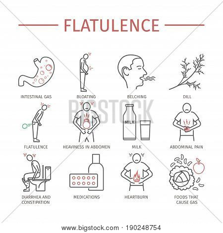 Flatulence. Line icons set. Vector signs for web graphics.