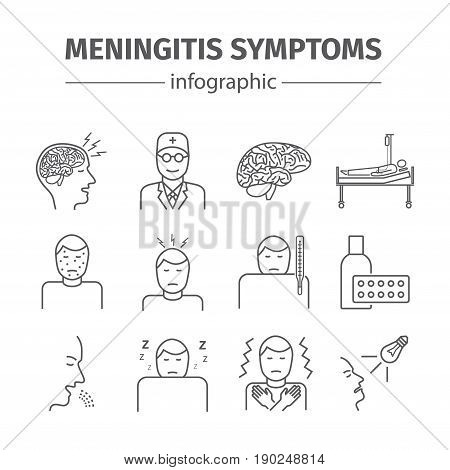 Meningitis web infographic. Meningitis symptoms line icons. Vector illustration.