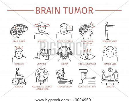 Brain Tumor Cancer Symptoms. Diagnostics. Blood cancer signs. Line icons set. Vector signs for web graphics. poster