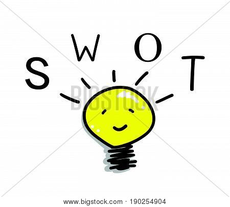 Light Bulb with SWOT Analysis Matrix A Structured Planning Method for Evaluate Strengths, Weaknesses, Opportunities and Threats Involved in Business Project. A Foundation Strategy Management Plan.