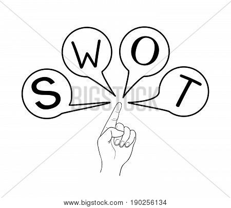 Business Plan, Hand Showing SWOT Analysis Matrix A Structured Planning Method for Evaluate Strengths, Weaknesses, Opportunities and Threats. A Foundation Strategy Management Plan.Business Plan, Hand Showing SWOT Analysis Matrix A Structured Planning Metho