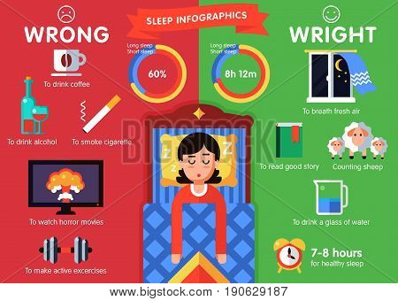 Sleep infographic 10 steps for healthy and deep sleep with detailed informing icons. Fully editable vector illustration. Perfect for informational needs.