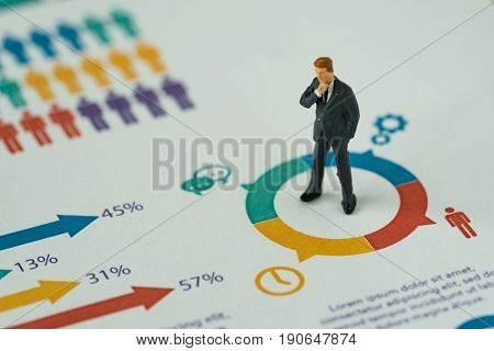 business concept as miniature people businessman thinking and standing at the center of analysis infographic circle chart paper.