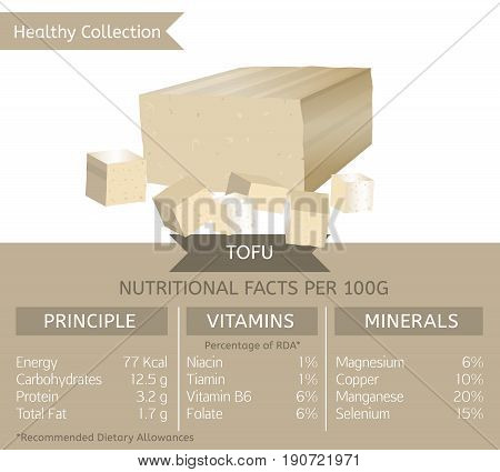 Tofu health benefits. Vector illustration with useful nutritional facts. Essential vitamins and minerals in healthy food. Medical, healthcare and dietary concept.