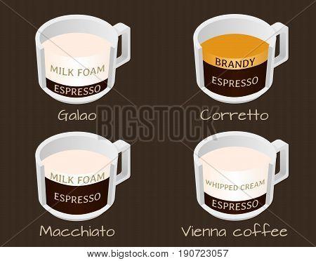 Set of coffee types galao, corretto, macchiato and vienna coffee vector illustrations