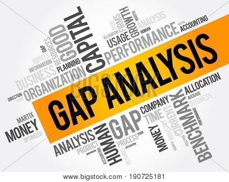 Gap Analysis Word Cloud Collage, Business Concept Background