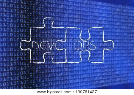 matching pieces of puzzle with text DevOps concept of software development and operations