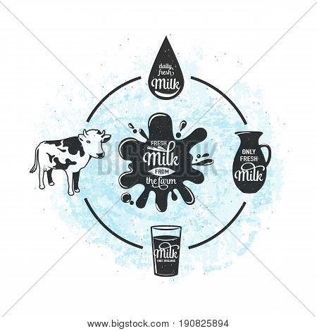 Vector illustration of fresh milk from the farm background with cow, drop and splash liquid, text lettering sign, jug, glass, grunge vintage texture. Milk production scheme